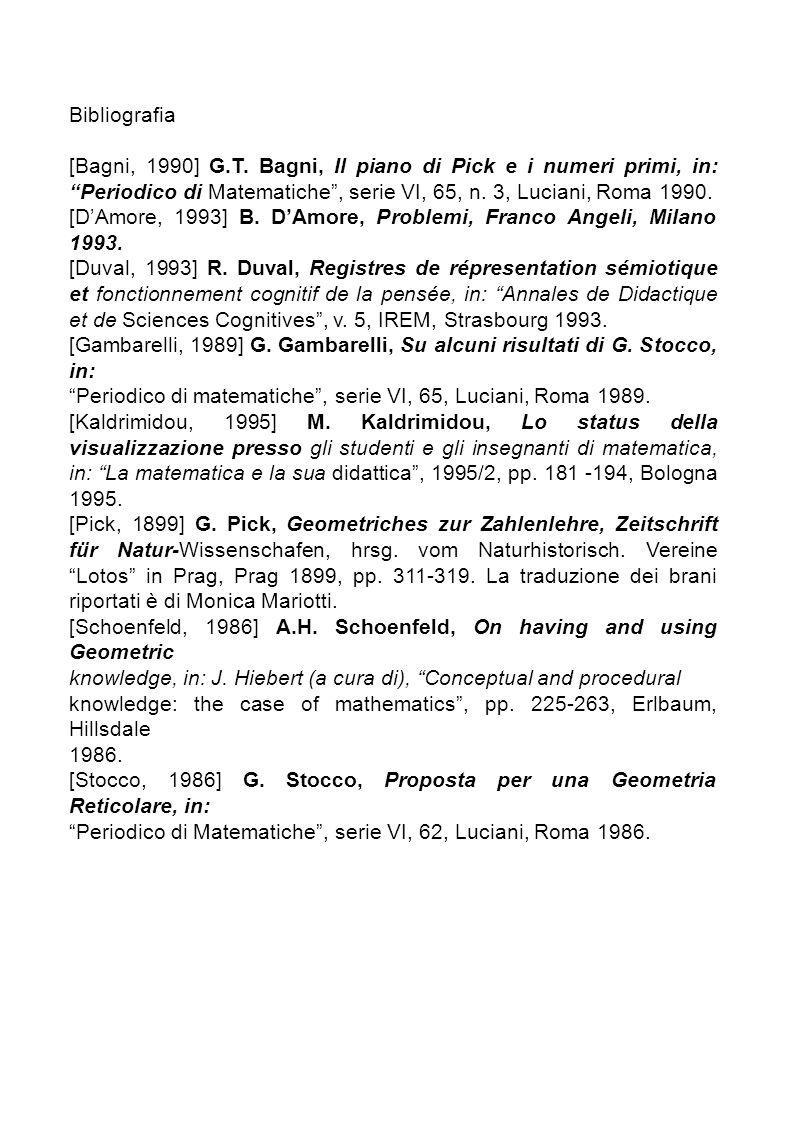 Bibliografia [Bagni, 1990] G.T. Bagni, Il piano di Pick e i numeri primi, in: Periodico di Matematiche , serie VI, 65, n. 3, Luciani, Roma 1990.